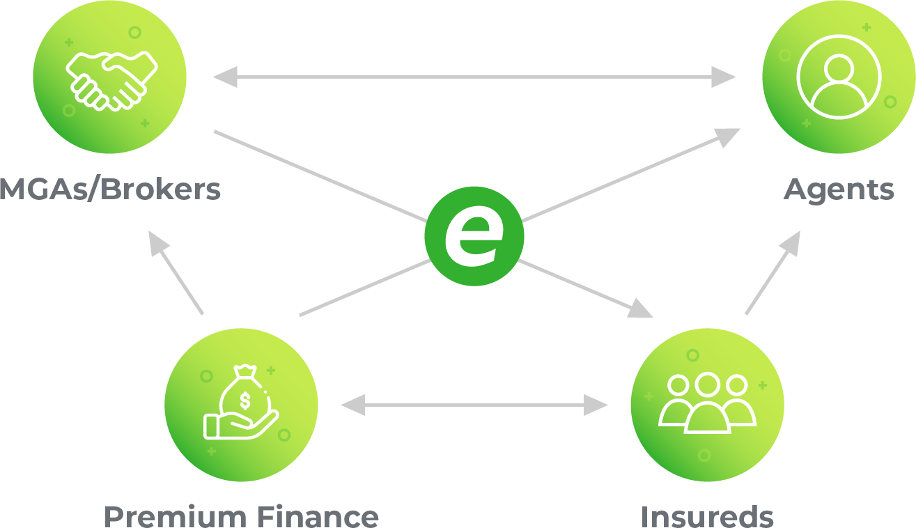 Insurance Digital Payment Network of ePayPolicy